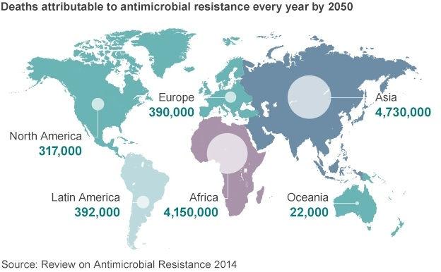 Chúng ta đã và đang ở trong cơn ác mộng kháng kháng sinh đó rồi