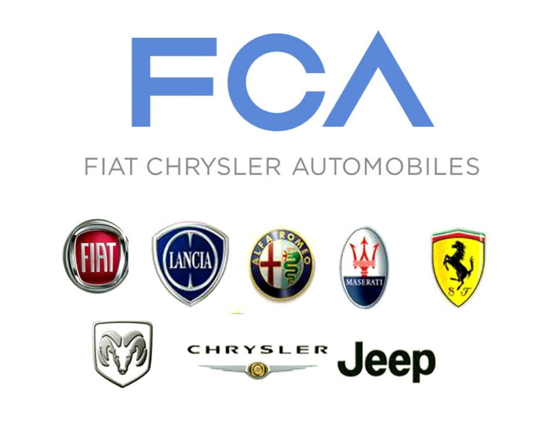 Fiat Chrysler Automobiles - FCA (Công ty mẹ)
