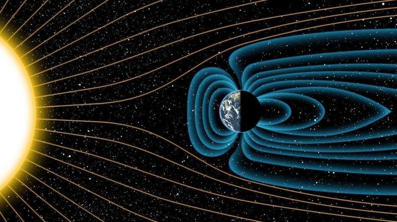 Sự thay đổi cực từ và các biến động liên quan đến vỏ từ trường của Trái Đất