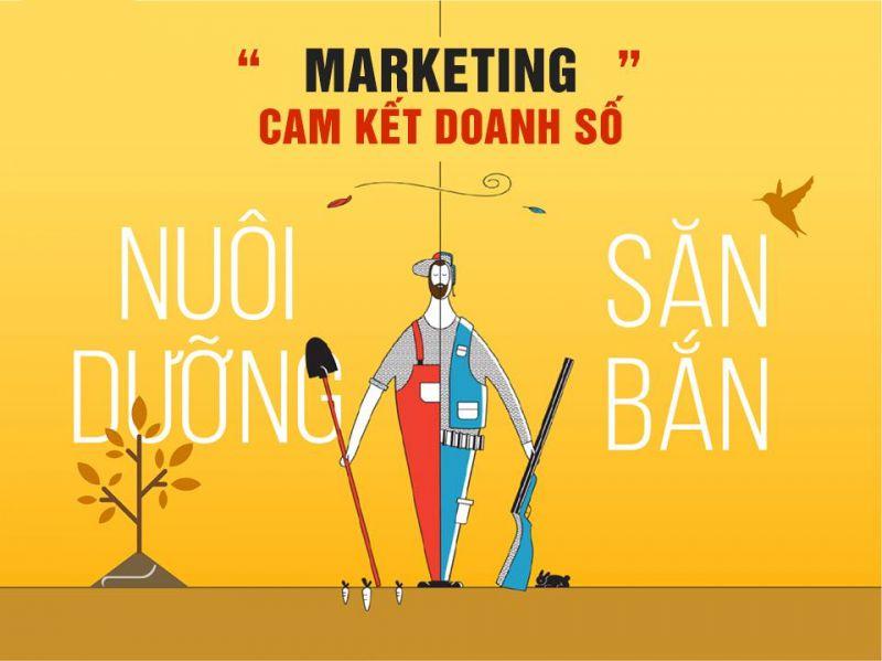 C3groupvn - Marketing Cam kết doanh số