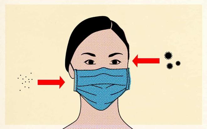 Chỉ cần đeo khẩu trang sẽ tránh được bệnh