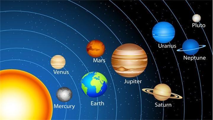 Có những hành tinh nào trong hệ mặt trời?