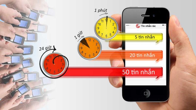 Dấu hiệu nghe lén điện thoại di động: Để ý các hoạt động ngẫu nhiên
