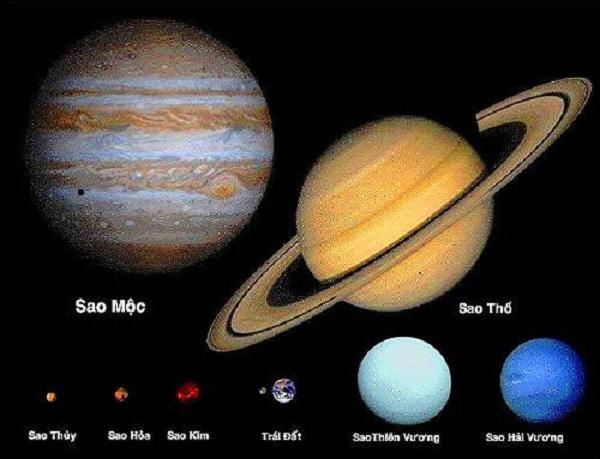 Kích thước và khối lượng các hành tinh trong Hệ Mặt Trời như thế nào?