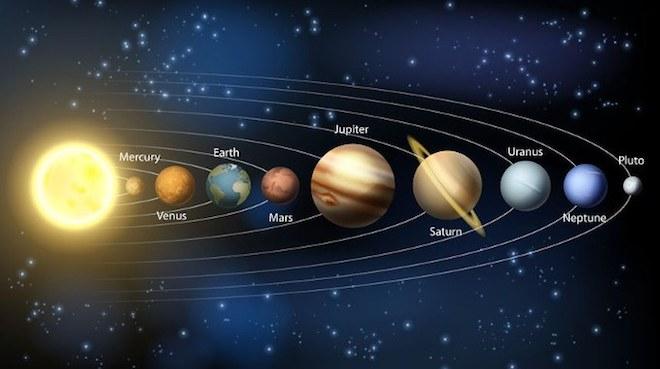 Nguồn gốc tên gọi của các hành tinh trong hệ mặt trời là gì?
