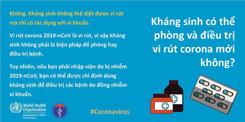 Thuốc kháng sinh có thể ngăn ngừa và tiêu diệt Virus Corona