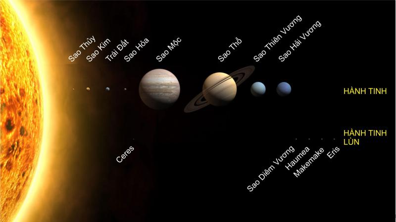 Thời gian ánh sáng Mặt Trời di chuyển tới Trái Đất mất bao lâu?