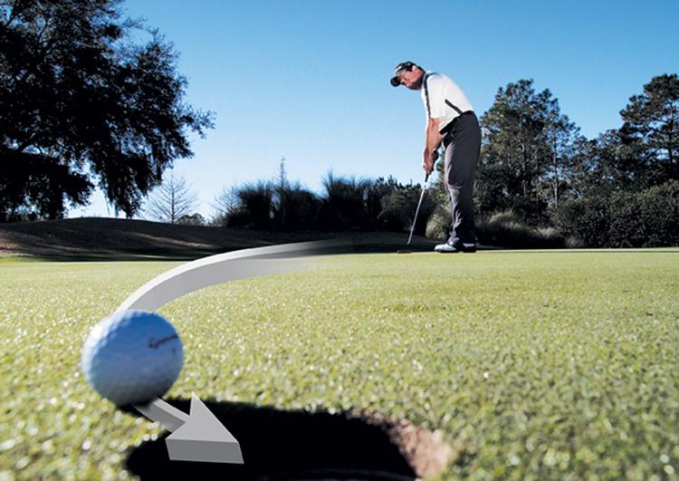 Thế giới Golf - Golffami