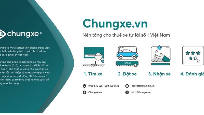 Công ty CP Chung Xe (Chungxevn)
