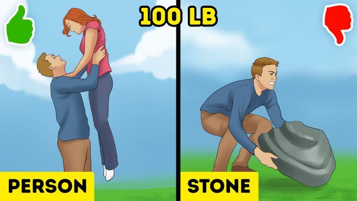 Chúng ta có thể nâng một người 60kg nhưng không thể nâng một viên đá nặng  60kg