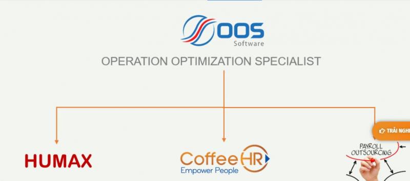 CoffeeHR - Giải pháp phần mềm quản trị nhân sự Cloud
