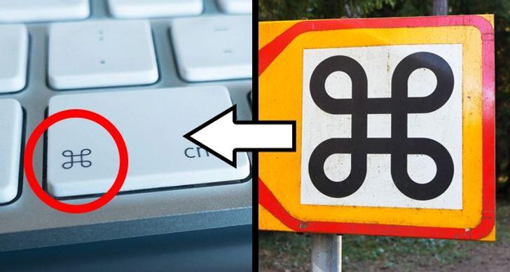 Command Key - ⌘ (Phím lệnh trên bàn phím máy tính của Apple)