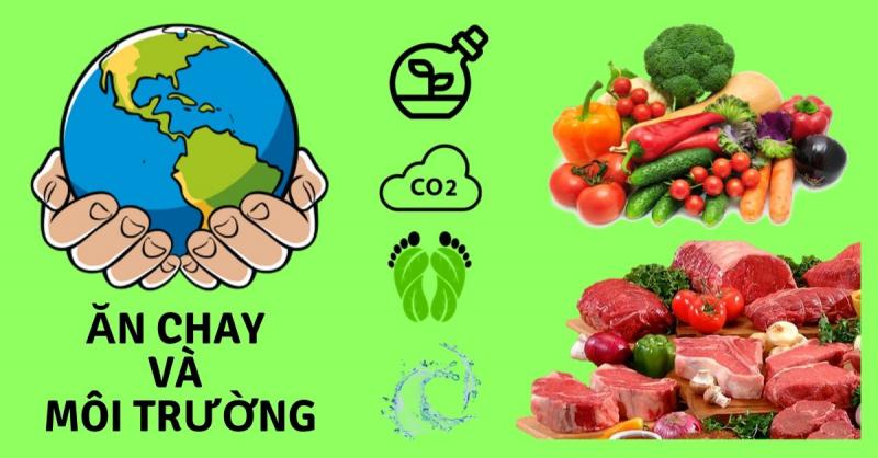 Góp phần làm biến đổi khí hậu