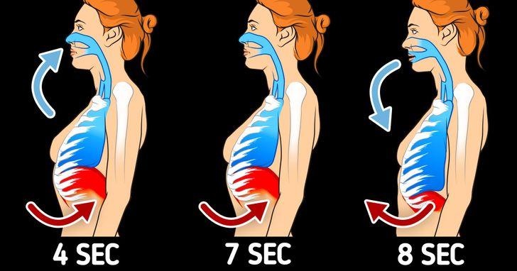 Thử phương pháp thở 4-7-8