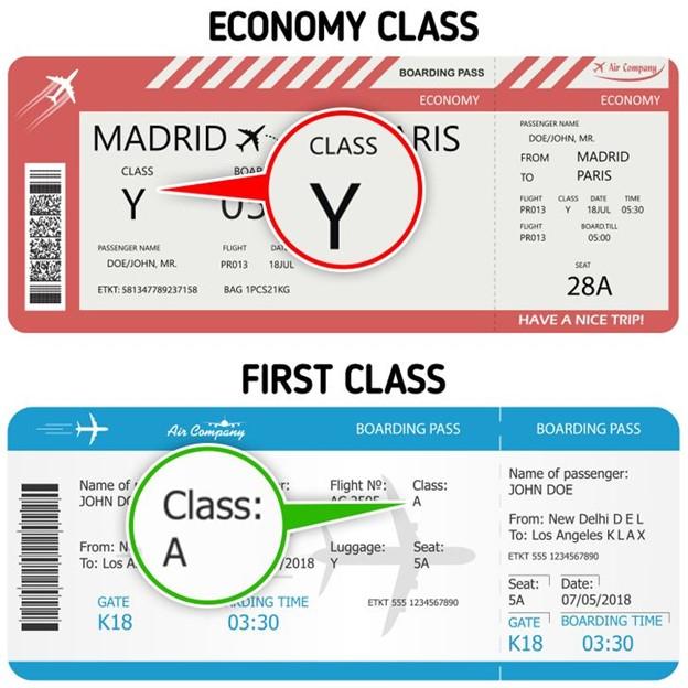Ý nghĩa của những chữ cái trên vé máy bay