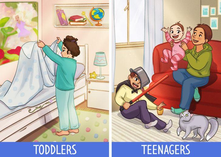 Giao cho con những công việc phù hợp với lứa tuổi