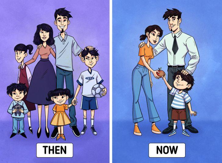 Kết hôn và sinh nhiều con rất tốn kém với các bộ đôi trẻ