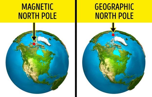La bàn luôn chỉ về Bắc Cực
