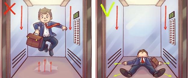 Nếu ai đang ở trong thang máy
