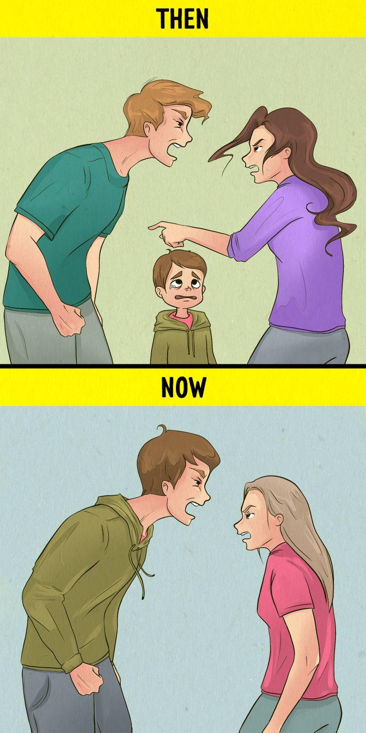 Vấn đề con cái