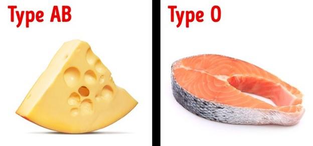 Chế độ ẩm thực ăn uống của những người nhóm máu O
