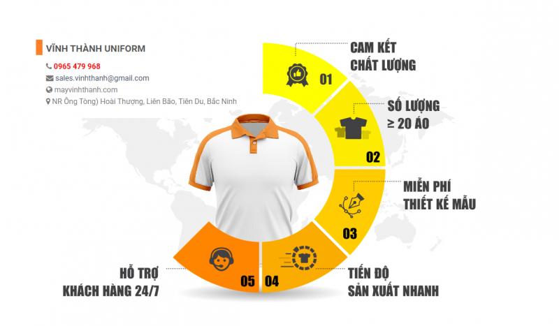 Công ty TNHH May Mặc Vĩnh Thành