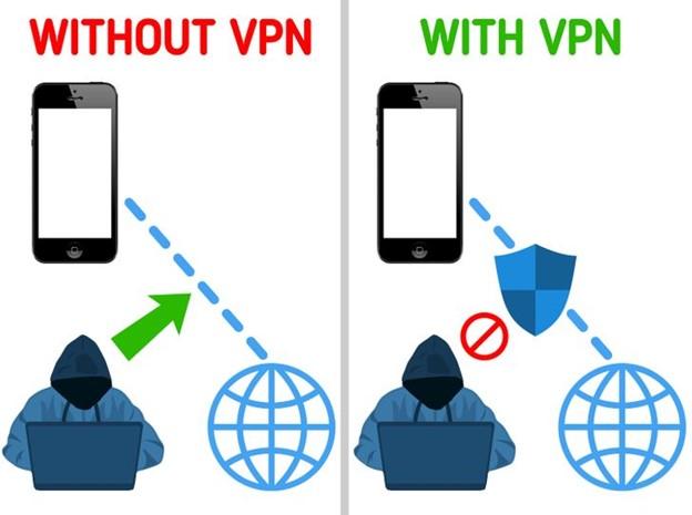 Sử dụng VPN khi đăng nhập vào WiFi công cộng