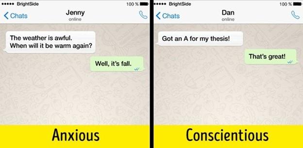 Cách sử dụng ngôn từ