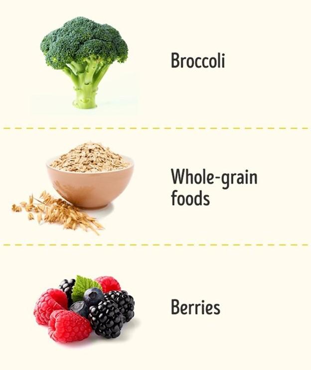 Thực phẩm tốt cho đường ruột