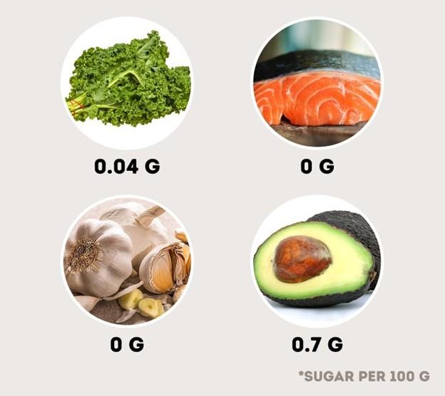 Ăn các thực phẩm có lượng đường thấp