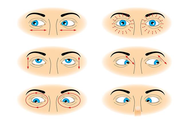 Bài tập đảo mắt và xoa bóp gáy