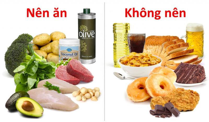 Cải thiện chế độ ăn uống của bạn