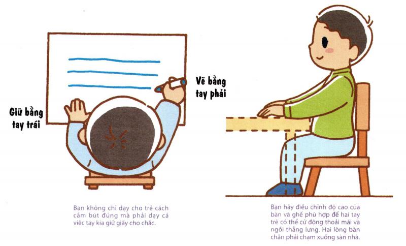 Rèn luyện các thói quen tốt cho mắt hàng ngày