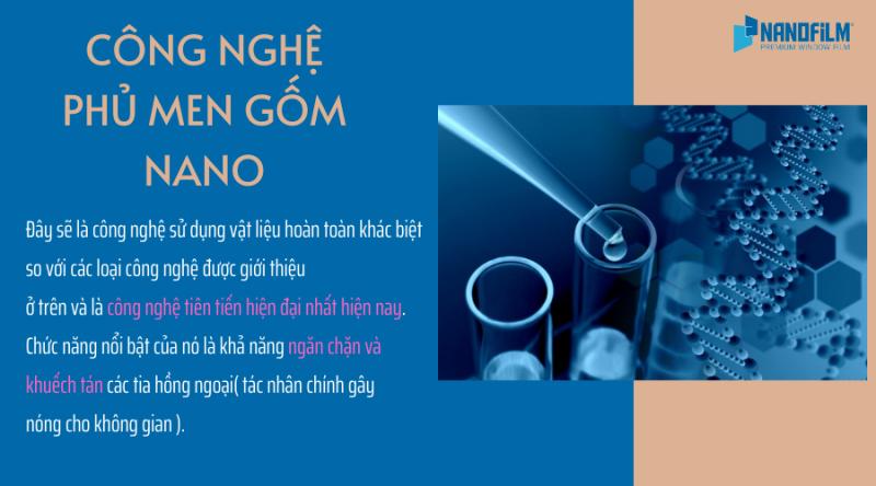 Công nghệ nano (Công nghệ tân tiến nhất hiện nay dùng để sản xuất film cách nhiệt)
