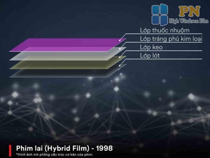 Công nghệ sản xuất film cách nhiệt lai (Hybrid Film)